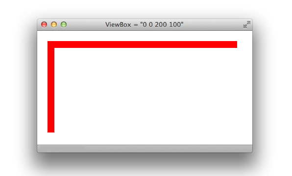 SVG element attributes » Tutorials for webdevelopers